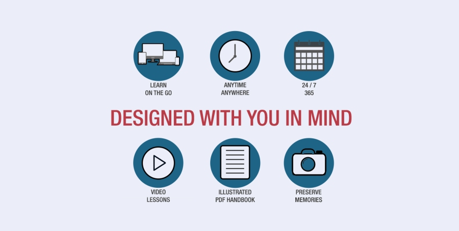 designed with you in mind infographic